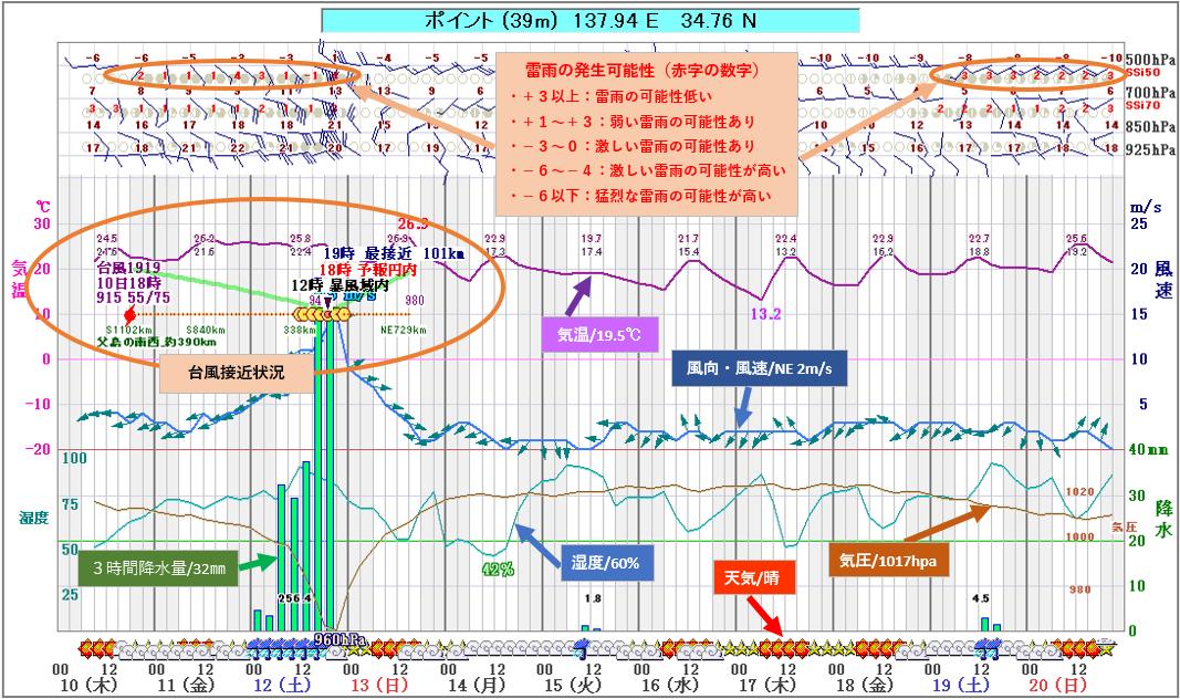 予報 福岡 市 天気